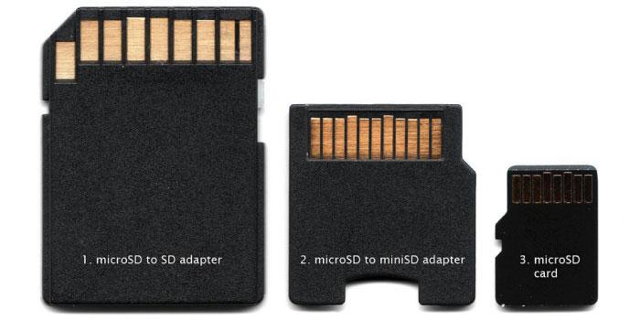 SD miniSD microSD