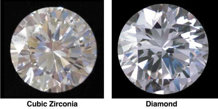 左:キュービックジルコニア 右:ダイヤモンド
